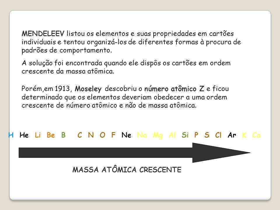 Com a descoberta de MOSELEY a tabela passou a ser organizada com a disposição dos elementos em ordem crescente de número atômico e assim foi enunciada a lei periódica dos elementos: AS PROPRIEDADES DOS ELEMENTOS SÃO FUNÇÕES PERÍÓDICAS DE SEUS NÚMEROS ATÔMICOS H He Li Be B C N O F Ne Na Mg Al Si P S Cl Ar K Ca Ordem crescente de Z