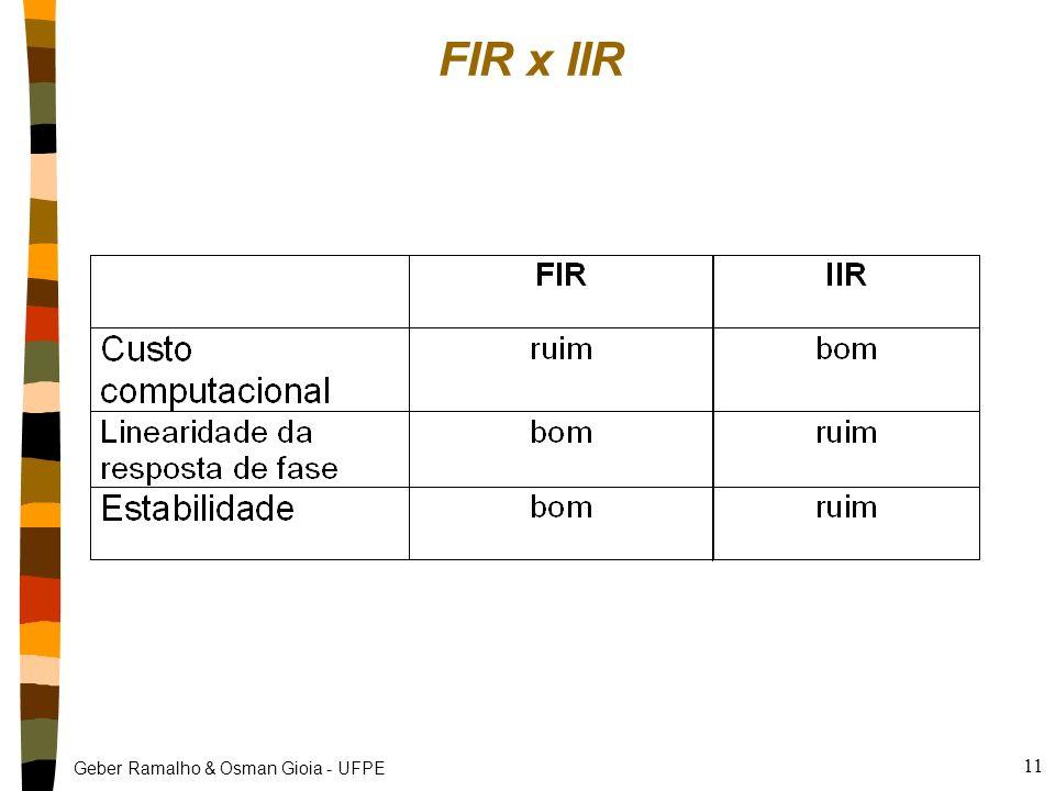 Geber Ramalho & Osman Gioia - UFPE 10 Filtro IIR geral nEquação y[n] = (a 0 × x[n]) +... (a m × x[n - M]) +/- b 1 × y[n] +/-... (b N × y[n - N]) ou si