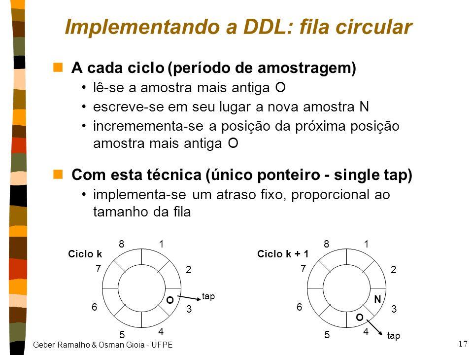 Geber Ramalho & Osman Gioia - UFPE 16 DDL nDigital delay line ou digital delay unit Colocar amostras de entrada na memória antes de mandá-las para saí