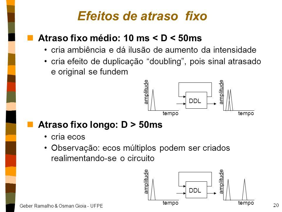 Geber Ramalho & Osman Gioia - UFPE 19 Efeitos de atraso fixo n2 Tipos de atraso: fixo ou variável Atraso fixo pode ser pequeno, médio e longo e gera e
