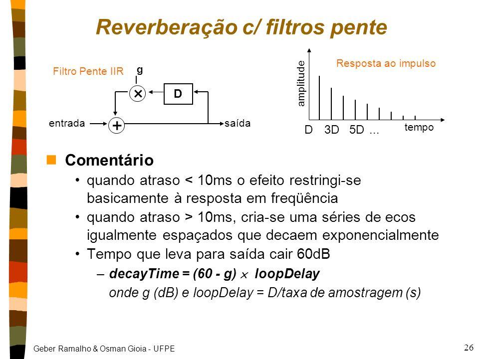 Geber Ramalho & Osman Gioia - UFPE 25 Reverberação nO efeito de Reverberação divide-se em 3 partes som direto primeiras reflexões –pode ser simulado c