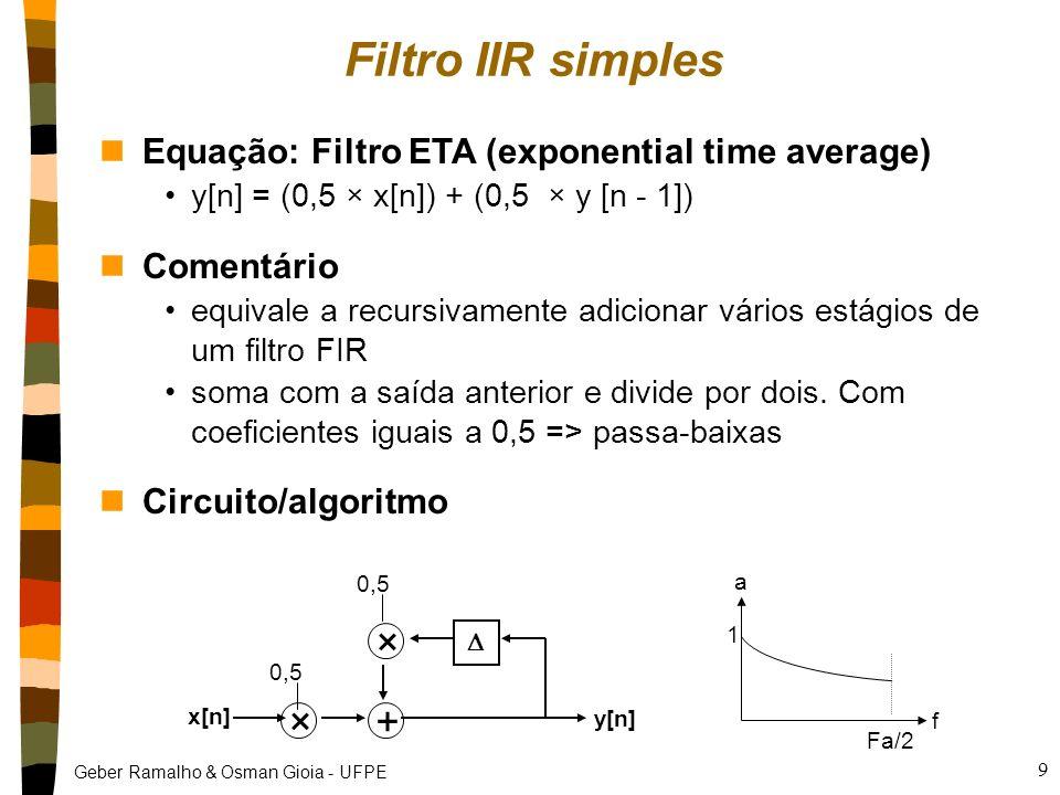 Geber Ramalho & Osman Gioia - UFPE 19 Efeitos de atraso fixo n2 Tipos de atraso: fixo ou variável Atraso fixo pode ser pequeno, médio e longo e gera efeitos como ecos e duplicação Atraso variável gera efeitos como flanging, phasing, chorus nAtraso fixo pequeno: D < 10ms introduz anomalias na resposta em freqüência D = algumas amostras, funciona como filtro passa baixas FIR 0,1ms < D < 10ms, funciona como um filtro pente