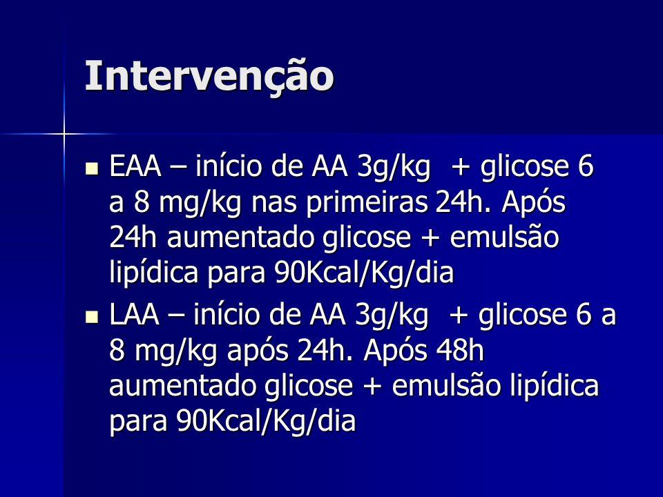 Intervenção EAA – início de AA 3g/kg + glicose 6 a 8 mg/kg nas primeiras 24h. Após 24h aumentado glicose + emulsão lipídica para 90Kcal/Kg/dia EAA – i