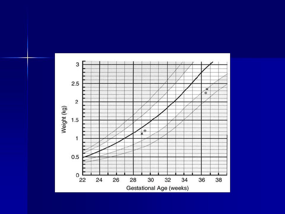 Discussão A administração precoce de aminoácido tem se mostrado segura e promove um balanço do nitrogênio e tolerância à glicose em RN prematuros; A administração precoce de aminoácido tem se mostrado segura e promove um balanço do nitrogênio e tolerância à glicose em RN prematuros; A análise pelo score-z resultou em menos RN abaixo do percentil 10 em 36 semanas no grupo EAA em relação ao grupo LAA; A análise pelo score-z resultou em menos RN abaixo do percentil 10 em 36 semanas no grupo EAA em relação ao grupo LAA;