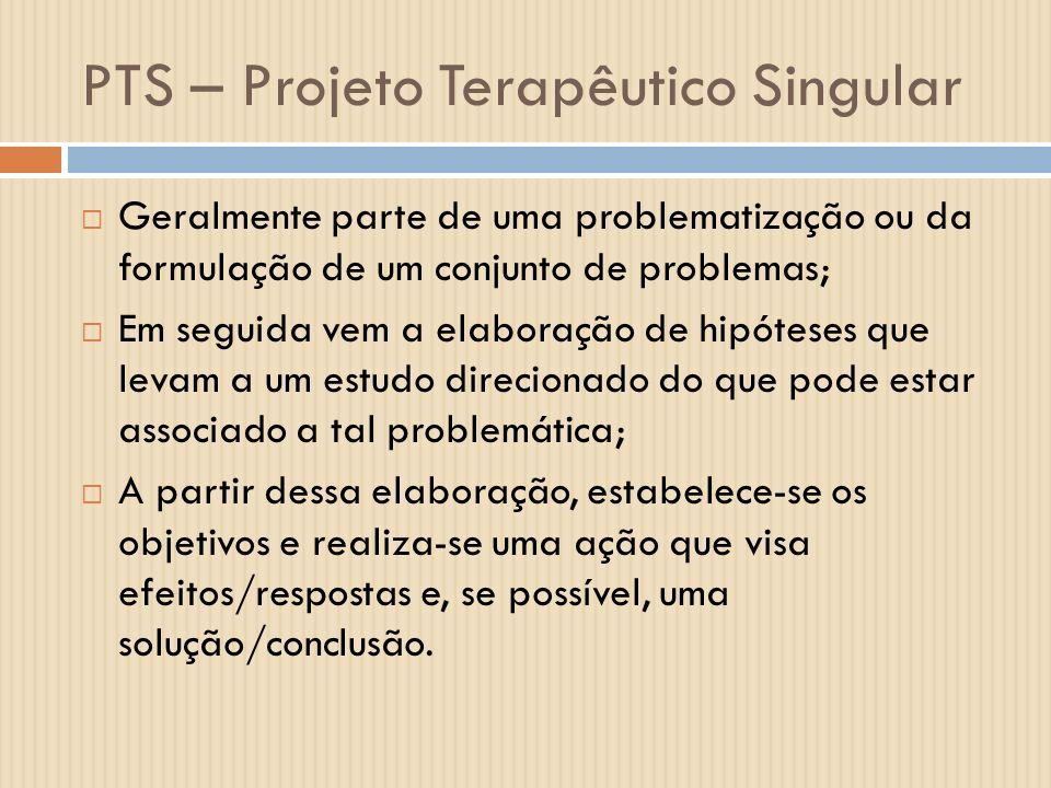 PTS – Projeto Terapêutico Singular Geralmente parte de uma problematização ou da formulação de um conjunto de problemas; Em seguida vem a elaboração d