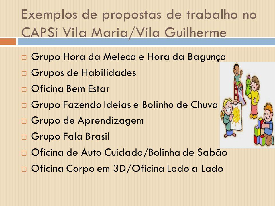 Exemplos de propostas de trabalho no CAPSi Vila Maria/Vila Guilherme Grupo Hora da Meleca e Hora da Bagunça Grupos de Habilidades Oficina Bem Estar Gr
