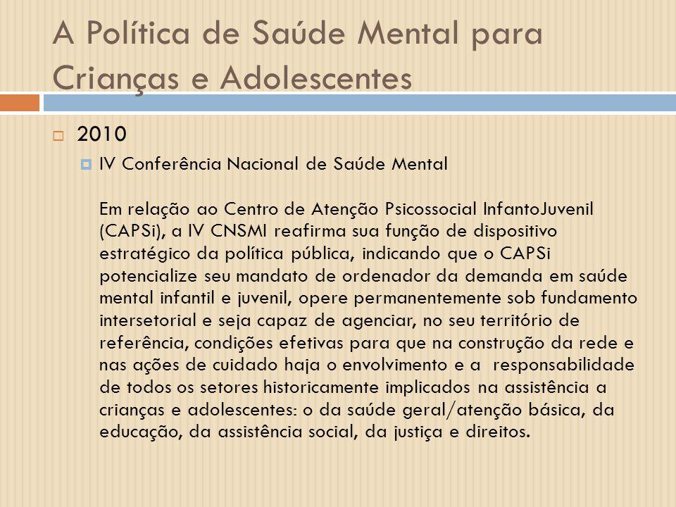 A Política de Saúde Mental para Crianças e Adolescentes 2010 IV Conferência Nacional de Saúde Mental Em relação ao Centro de Atenção Psicossocial Infa