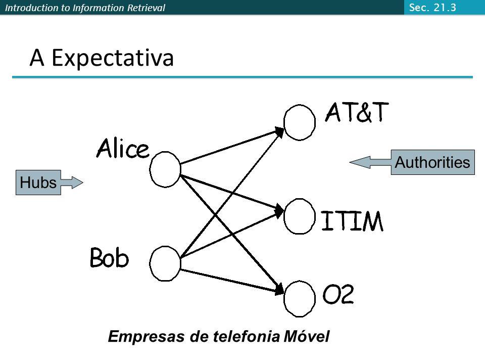 Introduction to Information Retrieval Hubs e Autoridades Assim, uma boa página hub para um tópico points para muitas páginas de autoridade para o tópi