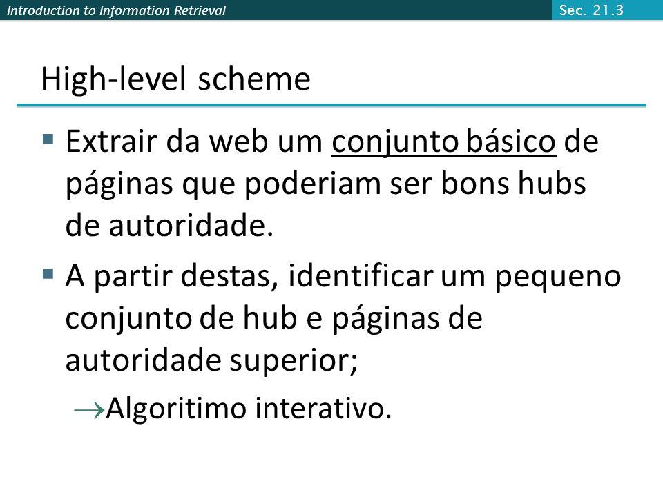 Introduction to Information Retrieval A Expectativa Empresas de telefonia Móvel Hubs Authorities Sec. 21.3
