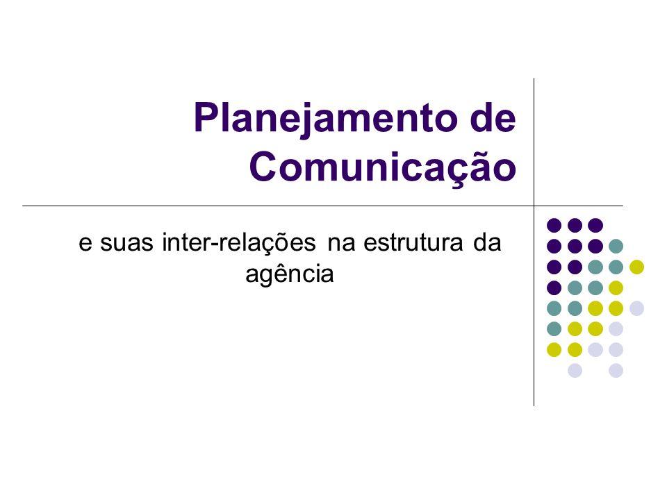 Planejamento Processo dinâmico (atualização) Entrosar áreas envolvidas Facilitar tomada de decisão Facilitar controle Também vale para a comunicação