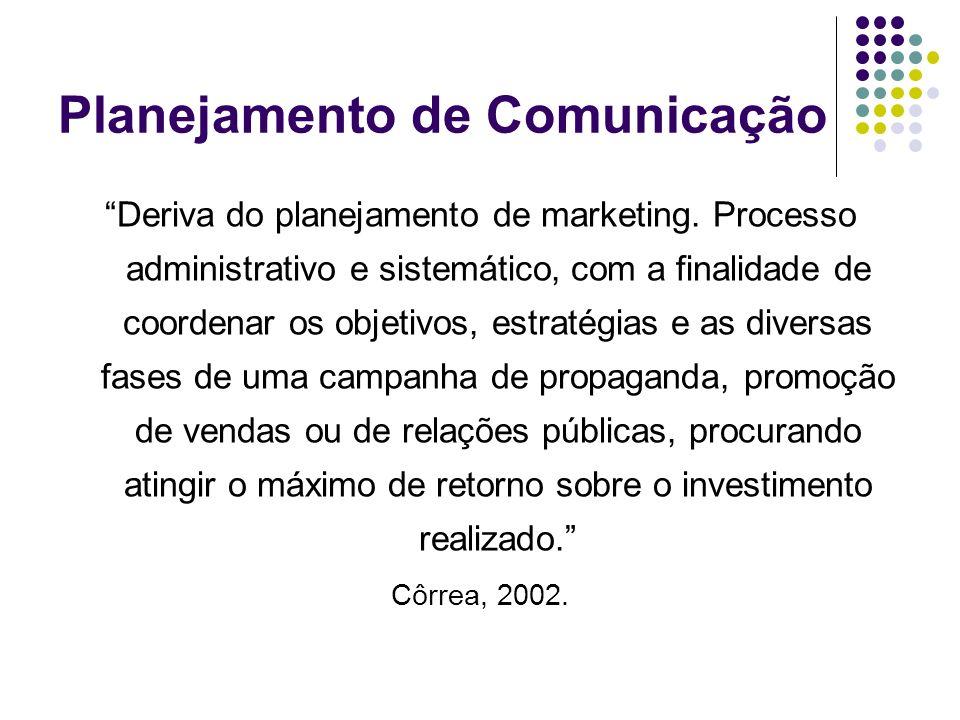 Planejamento de Comunicação Deriva do planejamento de marketing. Processo administrativo e sistemático, com a finalidade de coordenar os objetivos, es