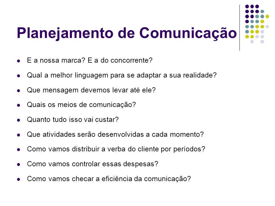 Planejamento de Comunicação E a nossa marca? E a do concorrente? Qual a melhor linguagem para se adaptar a sua realidade? Que mensagem devemos levar a