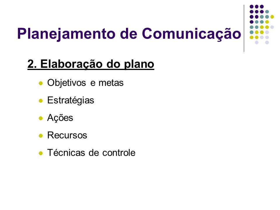Planejamento de Comunicação 2. Elaboração do plano Objetivos e metas Estratégias Ações Recursos Técnicas de controle