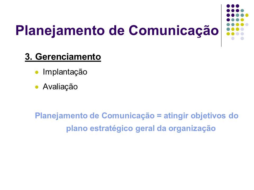 Planejamento de Comunicação 3. Gerenciamento Implantação Avaliação Planejamento de Comunicação = atingir objetivos do plano estratégico geral da organ