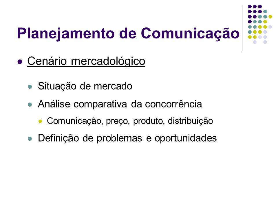 Planejamento de Comunicação Cenário mercadológico Situação de mercado Análise comparativa da concorrência Comunicação, preço, produto, distribuição De