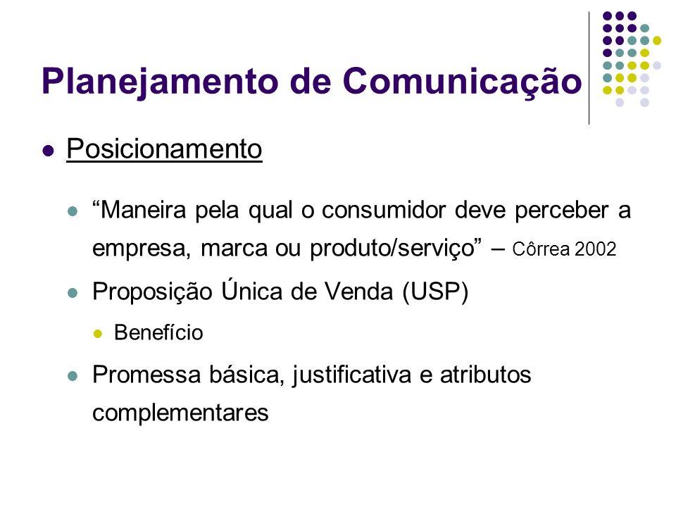 Planejamento de Comunicação Posicionamento Maneira pela qual o consumidor deve perceber a empresa, marca ou produto/serviço – Côrrea 2002 Proposição Ú