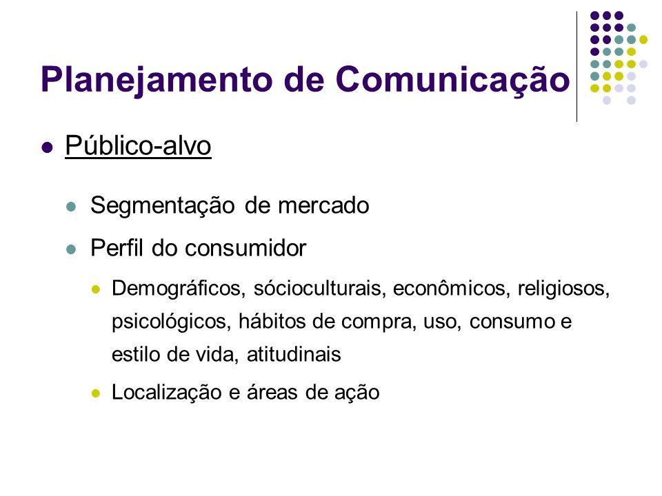 Planejamento de Comunicação Público-alvo Segmentação de mercado Perfil do consumidor Demográficos, sócioculturais, econômicos, religiosos, psicológico