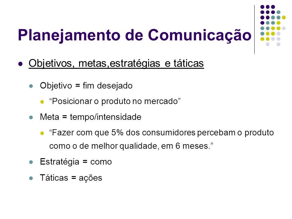 Planejamento de Comunicação Objetivos, metas,estratégias e táticas Objetivo = fim desejado Posicionar o produto no mercado Meta = tempo/intensidade Fa