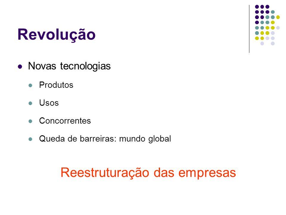 Revolução Novas tecnologias Produtos Usos Concorrentes Queda de barreiras: mundo global Reestruturação das empresas