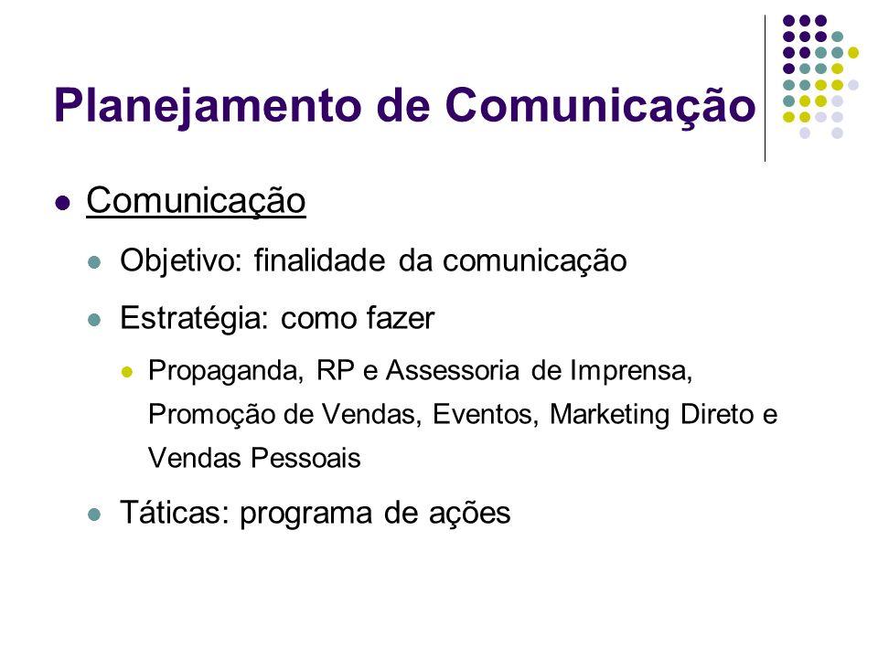 Planejamento de Comunicação Comunicação Objetivo: finalidade da comunicação Estratégia: como fazer Propaganda, RP e Assessoria de Imprensa, Promoção d