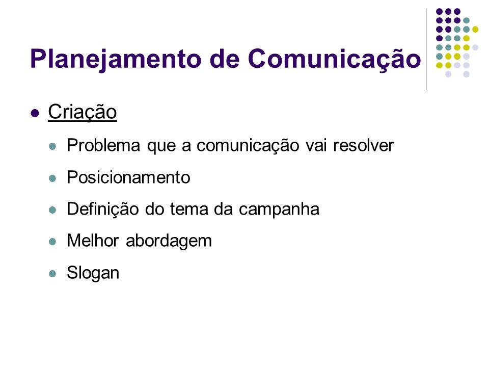 Planejamento de Comunicação Criação Problema que a comunicação vai resolver Posicionamento Definição do tema da campanha Melhor abordagem Slogan