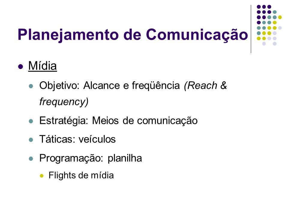 Planejamento de Comunicação Mídia Objetivo: Alcance e freqüência (Reach & frequency) Estratégia: Meios de comunicação Táticas: veículos Programação: p