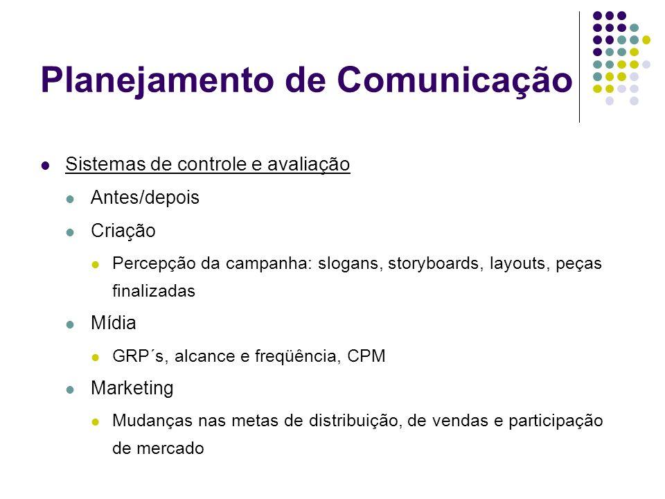 Planejamento de Comunicação Sistemas de controle e avaliação Antes/depois Criação Percepção da campanha: slogans, storyboards, layouts, peças finaliza