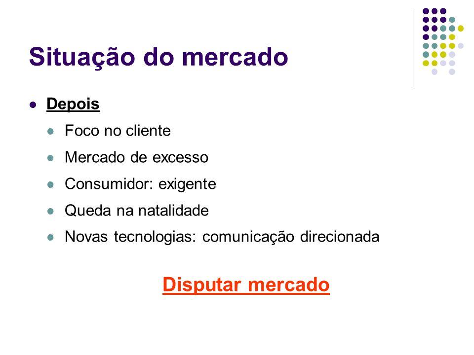 Planejamento de Comunicação Deriva do planejamento de marketing.