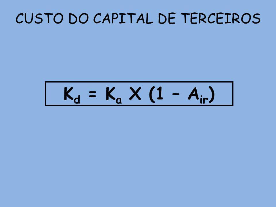 CUSTO DO CAPITAL DE TERCEIROS K d = K a X (1 – A ir )