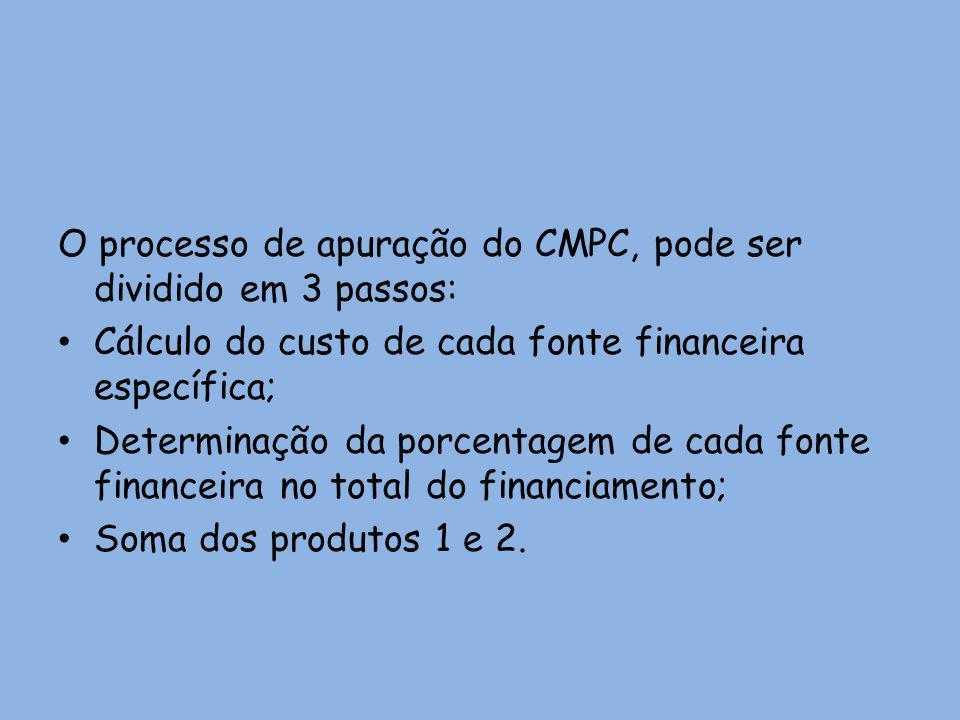 O processo de apuração do CMPC, pode ser dividido em 3 passos: Cálculo do custo de cada fonte financeira específica; Determinação da porcentagem de ca