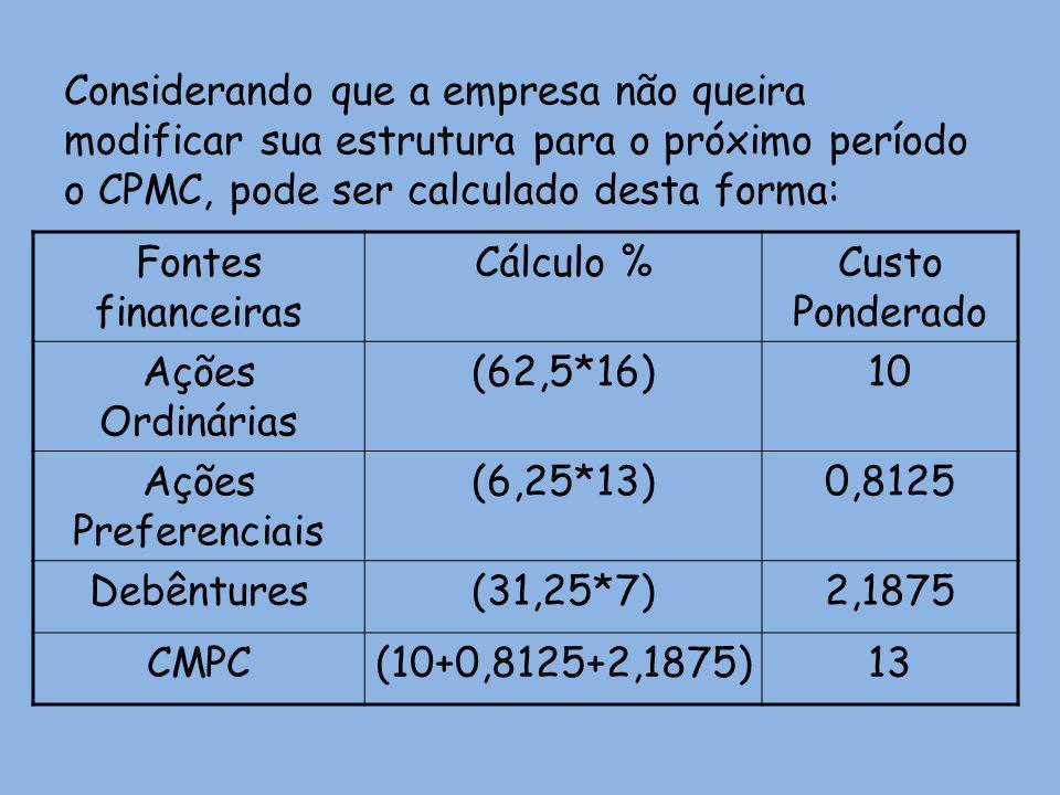 Considerando que a empresa não queira modificar sua estrutura para o próximo período o CPMC, pode ser calculado desta forma: Fontes financeiras Cálcul