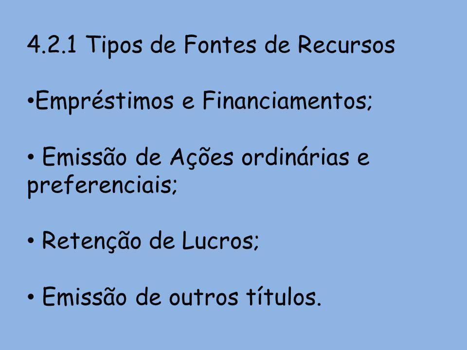 4.2.1 Tipos de Fontes de Recursos Empréstimos e Financiamentos; Emissão de Ações ordinárias e preferenciais; Retenção de Lucros; Emissão de outros tít