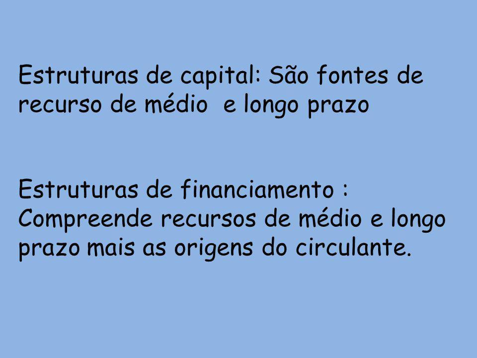 Estruturas de capital: São fontes de recurso de médio e longo prazo Estruturas de financiamento : Compreende recursos de médio e longo prazo mais as o