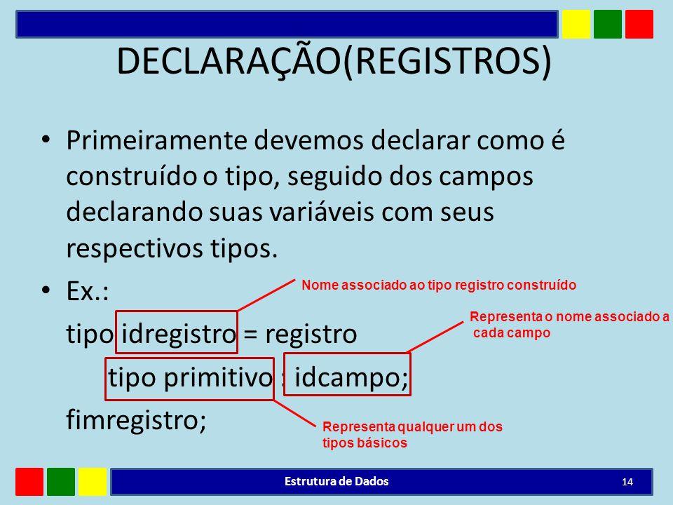 DECLARAÇÃO(REGISTROS) Primeiramente devemos declarar como é construído o tipo, seguido dos campos declarando suas variáveis com seus respectivos tipos