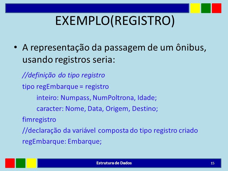 EXEMPLO(REGISTRO) A representação da passagem de um ônibus, usando registros seria: //definição do tipo registro tipo regEmbarque = registro inteiro: