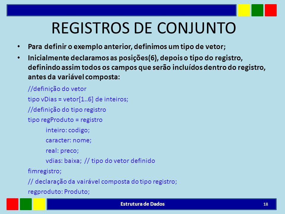 REGISTROS DE CONJUNTO Para definir o exemplo anterior, definimos um tipo de vetor; Inicialmente declaramos as posições(6), depois o tipo do registro,