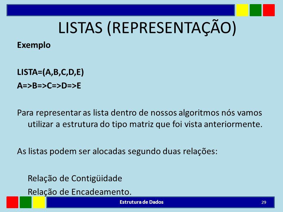 LISTAS (REPRESENTAÇÃO) Exemplo LISTA=(A,B,C,D,E) A=>B=>C=>D=>E Para representar as lista dentro de nossos algoritmos nós vamos utilizar a estrutura do