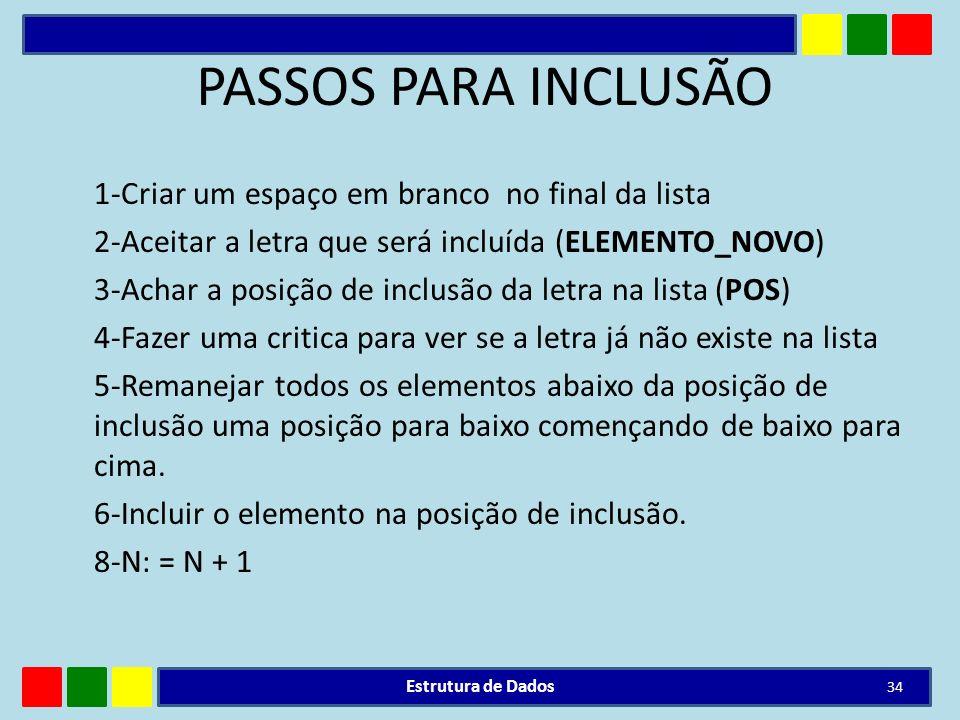 PASSOS PARA INCLUSÃO 1-Criar um espaço em branco no final da lista 2-Aceitar a letra que será incluída (ELEMENTO_NOVO) 3-Achar a posição de inclusão d