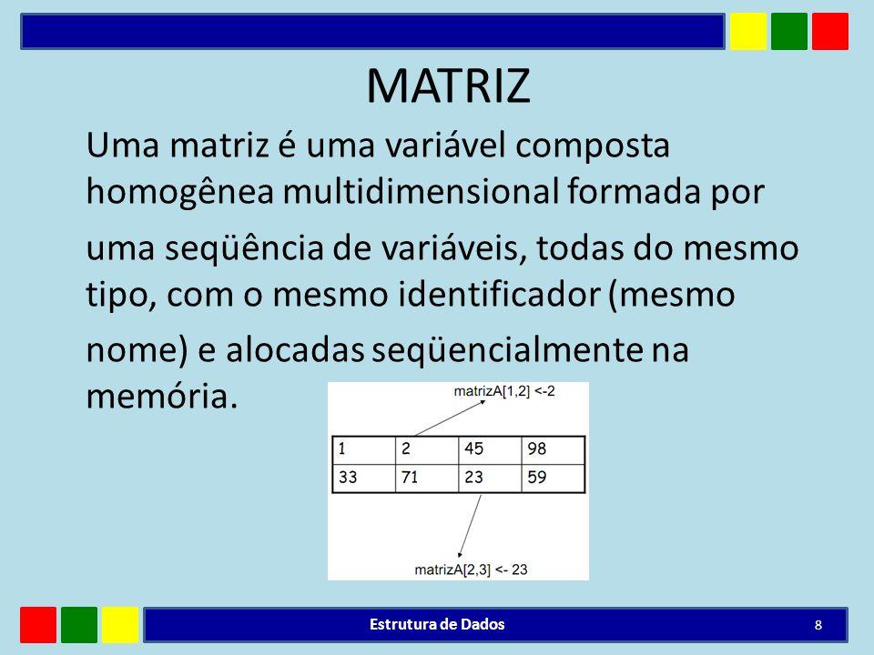 MATRIZ Uma matriz é uma variável composta homogênea multidimensional formada por uma seqüência de variáveis, todas do mesmo tipo, com o mesmo identifi