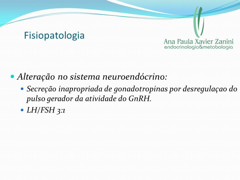 Fisiopatologia Alteração no sistema neuroendócrino: Secreção inapropriada de gonadotropinas por desregulaçao do pulso gerador da atividade do GnRH. LH