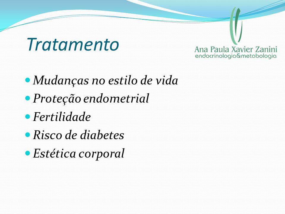 Tratamento Mudanças no estilo de vida Proteção endometrial Fertilidade Risco de diabetes Estética corporal