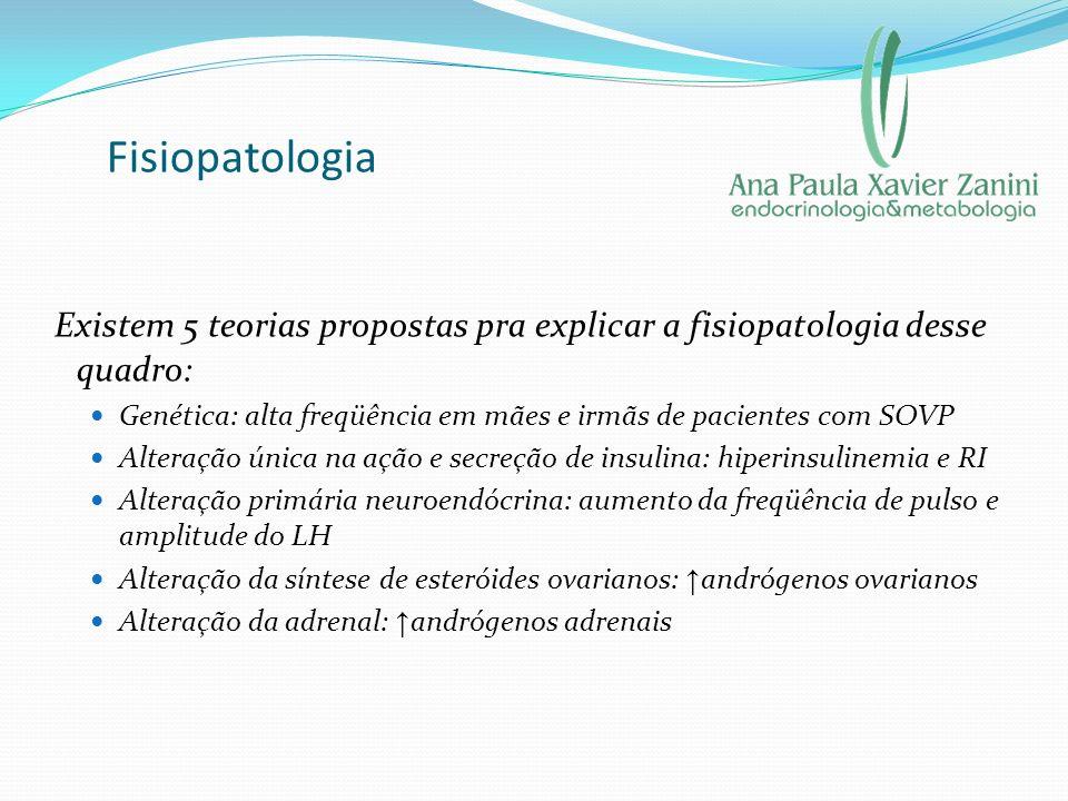Fisiopatologia Hiperinsulinemia e RI alteração bioquímica central e de provável origem hereditária.