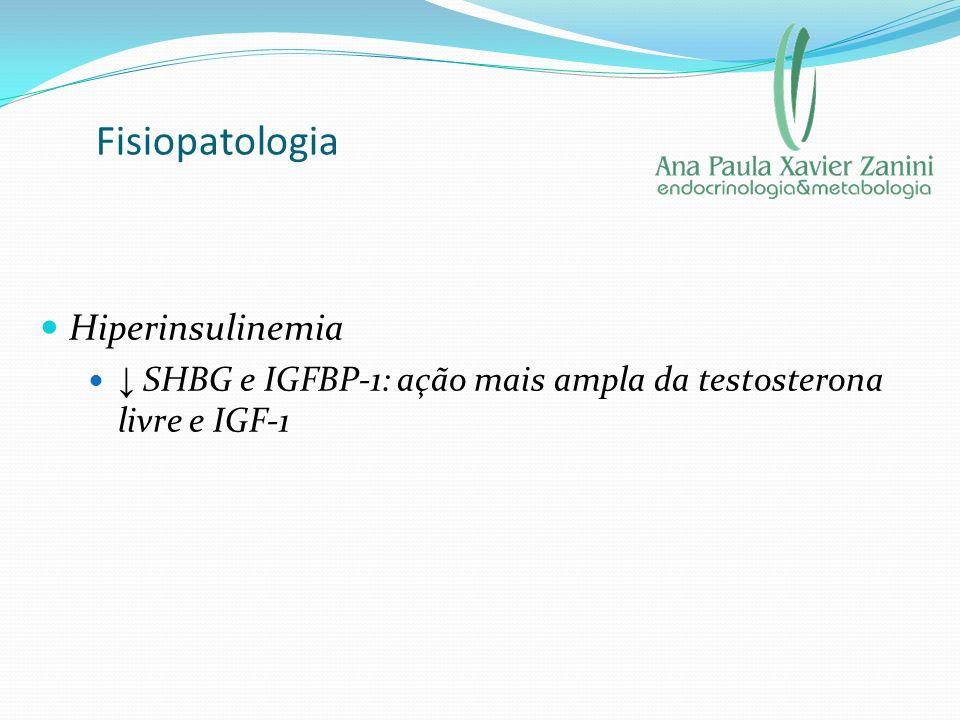Fisiopatologia Hiperinsulinemia SHBG e IGFBP-1: ação mais ampla da testosterona livre e IGF-1