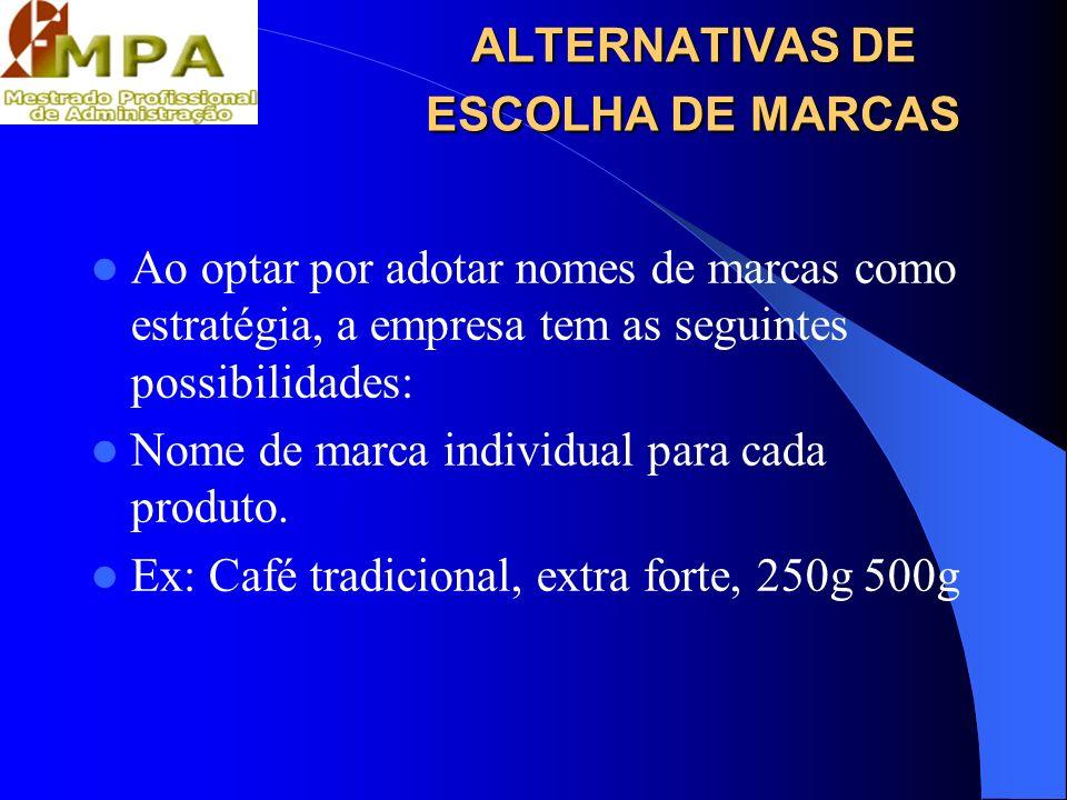 ALTERNATIVAS DE ESCOLHA DE MARCAS Ao optar por adotar nomes de marcas como estratégia, a empresa tem as seguintes possibilidades: Nome de marca indivi