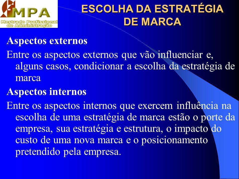 ESCOLHA DA ESTRATÉGIA DE MARCA Aspectos externos Entre os aspectos externos que vão influenciar e, alguns casos, condicionar a escolha da estratégia d