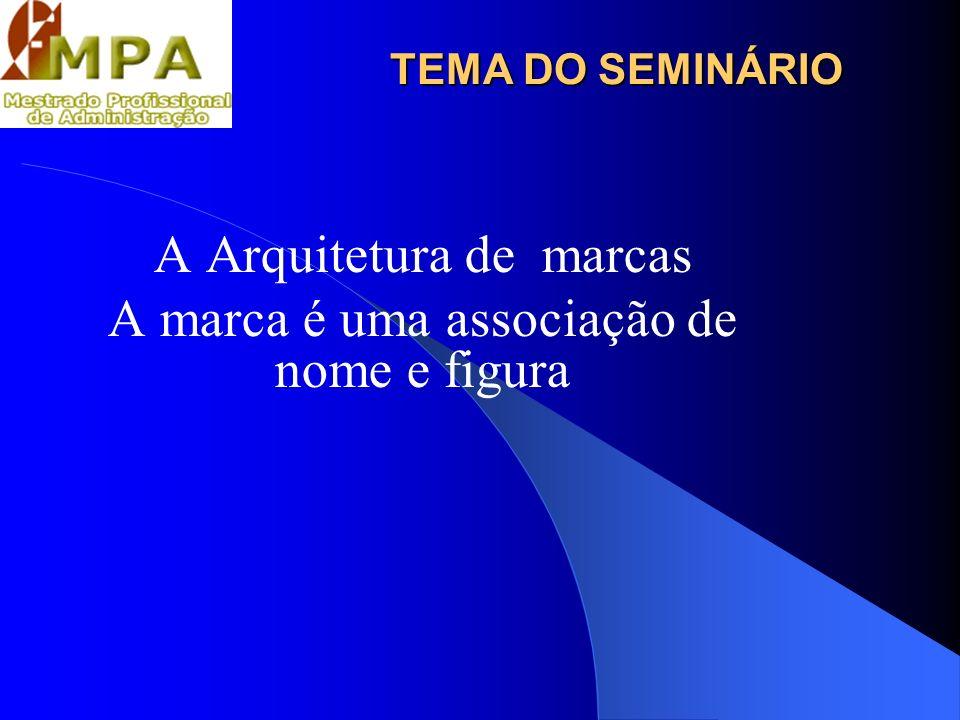 TEMA DO SEMINÁRIO A Arquitetura de marcas A marca é uma associação de nome e figura
