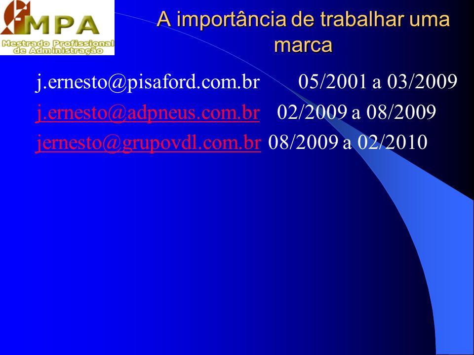 A importância de trabalhar uma marca j.ernesto@pisaford.com.br 05/2001 a 03/2009 j.ernesto@adpneus.com.brj.ernesto@adpneus.com.br 02/2009 a 08/2009 je