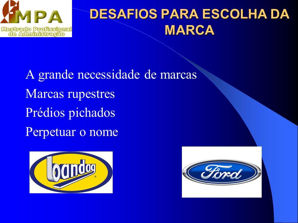 DESAFIOS PARA ESCOLHA DA MARCA O maior desafio do profissional de marketing.