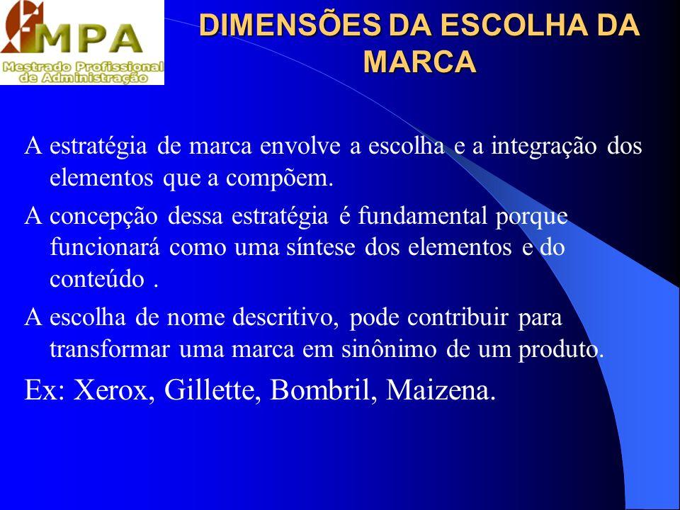 ALTERNATIVAS DE ESCOLHA DE MARCAS Alternativa para combinações de marcas.