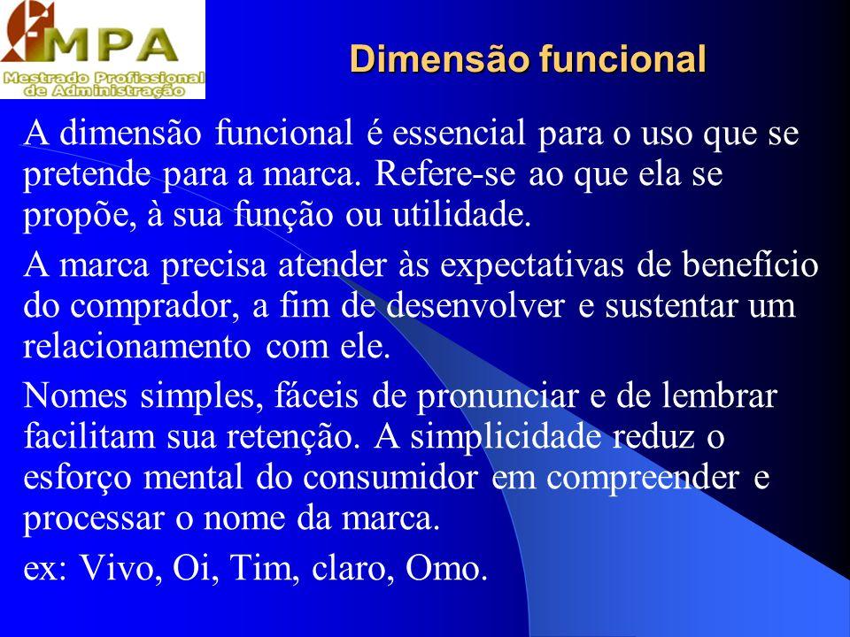 Dimensão funcional A dimensão funcional é essencial para o uso que se pretende para a marca. Refere-se ao que ela se propõe, à sua função ou utilidade